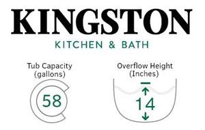 Depth KINGSTON BRASS